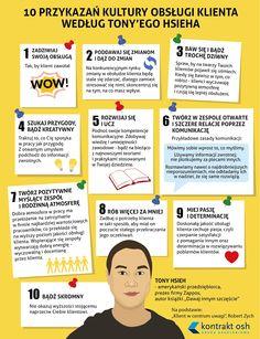 Zobacz jakimi zasadami kieruje się Tony Hsieh twórca Zappos. Polecam www.kontraktosh.pl Robert Zych