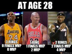 Lebron, Kobe and Jordan Achievements at Age Funny Basketball Memes, Cavs Basketball, Nba Funny, Basketball Workouts, Basketball Legends, College Basketball, Basketball Players, Sports Memes, Basketball Stuff