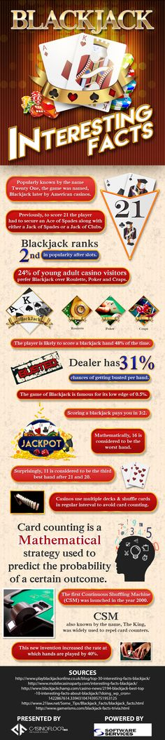 """The Infographic titled """"Blackjack Interesting Facts,"""" has been created by CasinoFloor.com with a big idea, informing about deeply researched facts about this popular card game called #Blackjack. The following Infographic educates about how the card got its name and measures taken by casinos to counter card counting problems."""