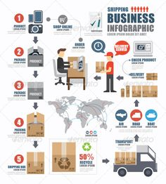 Modern infographic timeline template ai illustrator infographic infographic shipping world business template sciox Choice Image
