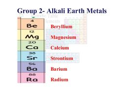 Review isotopes and nuclear symbols with this sample problem beryllium periodic table urtaz Choice Image