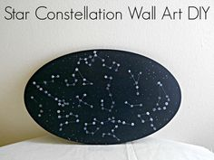Image result for board constellations
