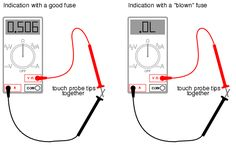 UNDERSTANDING MULTIMETER SAFETY