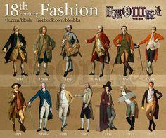 Evoluzione degli abiti da uomo fino al 1797