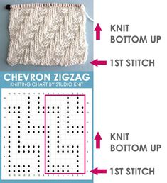 How to Read a Knitting Chart. Direction to Read a Knitting Chart Example by Studio Knit of the Chevron Zigzag Knit Stitch Pattern. #StudioKnit #KnittingChart #KnittingTechnique #HowToKnit