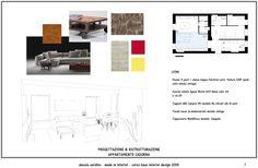 Corso interior design - livello base (madeininterior.it): progetto di Alessia Serdino