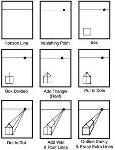 Education World: Tools for Teaching: Positive Discipline: Part 4: Visual Instruction Plans
