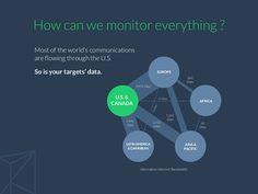 Man Redesigns 'Hideous' NSA Presentation Slides - DesignTAXI.com
