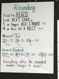 Rounding anchor chart *not my original Rounding Anchor Chart, Math Anchor Charts, Rounding Rules, Rounding Worksheets, Rounding Numbers, Fourth Grade Math, Second Grade Math, Grade 3, Rounding 3rd Grade