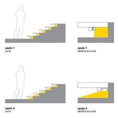 dica: use led line para obter iluminação difusa dos degraus e destacar a escada…