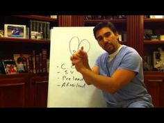 Cardiac Output stroke volume preload & after load (part 1) - YouTube