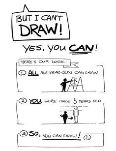 Visual Thinking Sketch Notes | Insights | XPLANE