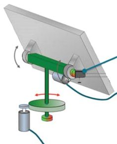 Fig. 2 Proposed assembly for the solar tracking system