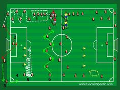 Arrows indicating direction and movement. Soccer Passing Drills, Football Training Drills, Football Workouts, Weight Training Workouts, Circuit Training, Soccer Games, Football Soccer, Soccer Conditioning Drills, Soccer Coaching