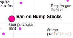 A Bump Stock Ban Is Popular With the Public. But Experts Have Their Doubts.