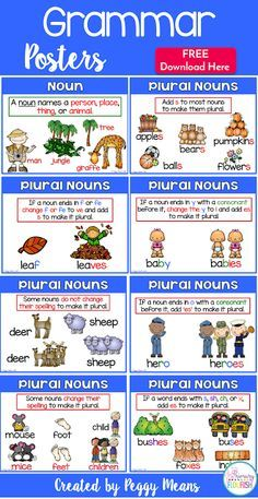 These grammar posters will help your students master 8 rules for making nouns plural. Grammar Chart, Grammar And Punctuation, Grammar Rules, Grammar Tips, Singular And Plural Nouns, Nouns And Verbs, Plural Rules, Grammar Activities, Listening Activities