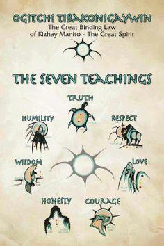 Les 7 enseignements primordiaux : la vérité, le respect, l'amour, le courage, lhonneteté, la sagesse, et l'humilité