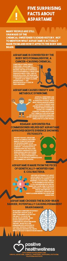Five Surprising Facts About Aspartame – Positive Health Wellness Infographic