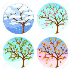 Four seasons. Illustration of tree and landscape in winter, spring, summer, autumn Four Seasons Painting, Four Seasons Art, Painting For Kids, Art For Kids, Crafts For Kids, Kids Background, Newspaper Crafts, Land Art, Pictures To Paint
