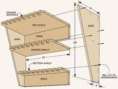 Woodsmith Tip: Clamp Storage Rack Workshop Storage, Garage Workshop, Tool Storage, Storage Rack, Woodworking Workbench, Woodworking Workshop, Wood Shop Projects, Diy Projects, Sargento