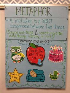 "Figurative Language "" A daughter is a needle in the heart "" (Alvarez This is a metaphor because the author is comparing a daughter to the feeling of having a needle in your heart. 3rd Grade Writing, 5th Grade Reading, Teaching Poetry, Teaching Reading, Teaching Grammar, Reading Workshop, Reading Skills, Similes And Metaphors, Reading Anchor Charts"
