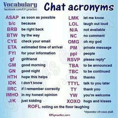 ❤️Chatting words in english · GitBook Sms Language, English Language Learning, Teaching English, English Vocabulary Words, Learn English Words, English Lessons, Academic Vocabulary, Text Abbreviations, Learn French