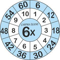 Math 2, Third Grade Math, Math School, Funny Games, Fractions, Learn To Read, Anchor Charts, Math Lessons, Teaching Math