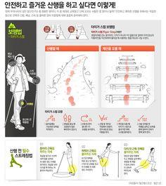 infographics 안전하고 즐거운 산행을 하고 싶다면 이렇게!