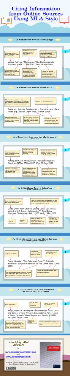 how to cite online information using MLA #tlchat #tlelem #edchat #edtech #nced