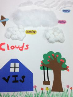 Creative way to show the types of clouds