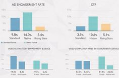 Advertising Insights: Video Influence, Mobile Video, and Mother's Day - Salesforce Blog