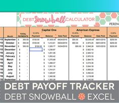 Debt Payoff Spreadsheet - Debt Snowball, Excel, Credit Card Payment Elimination, Paydown Stacker