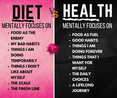 Mentally focus on food as fuel, good habits, things you'll do forever, things you want for yourself, daily choices, lifelong journey.   #TSTransformations #weightloss #transformation #journey #health #notdiet #dailychoice Food Is Fuel, Good Habits, I Am Bad, Choices, Things I Want, Keto, Journey, Weight Loss, Health