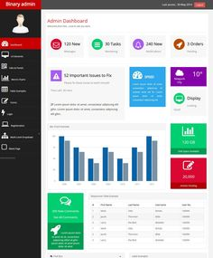 Bootsrtap free admin template siminta admin dashboad template ecommerce admin panel template free download bootstrap binary pronofoot35fo Gallery