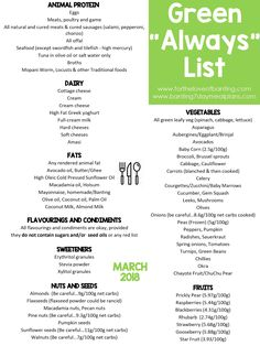 Ok, let me explain how the lists work. Although working from the lists is crucial - it is not the be all to end all. You HAVE TO downl. Green List Banting, Banting Food List, Banting Recipes, Ketogenic Diet Meal Plan, Diabetic Recipes, Tim Noakes Diet, Tuna In Olive Oil, Weight Charts, Breastfeeding Foods