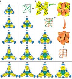 X-ray single-crystal structures and topology of pore systems.