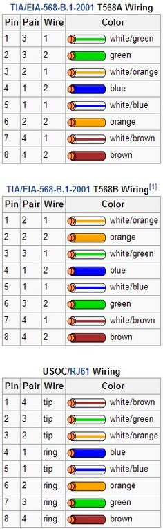 phone wiring diagram telephone socket wiring diagram projects cat5 wiring diagrams