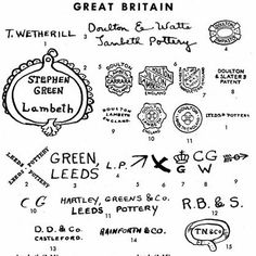 Pottery & Porcelain Marks - Great Britain - Pg. 13 of 38