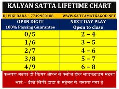 Expensive Sattamatka is the most popular betting gameplay by Indian people. In this game, approximately eighty per cent of people play and won lots of money. sattamatka have two unique rule Lucky Numbers For Lottery, Kalyan Tips, Up King, Lottery Tips, Number Theory, Game Pass, Best Background Images