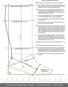 Observatorio de diseño I » diseño