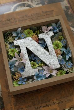 Frame, Flowers, Decor, Picture Frame, Decoration, Decorating, Frames, Royal Icing Flowers, Flower