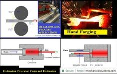Metal forming process is a manufacturing process in which forces are applied on raw material such that stresses induced in the material are greater than yield stress and less than ultimate stress. Machining Process, Metal Forming, Definitions, Stress, How To Apply, Psychological Stress