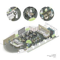 オリィ研究所様にご依頼いただき、分身ロボットカフェDAWN ver.β(ドーン バージョンベータ)店舗内イメージイラストを制作させて頂きました。 日本橋EASTエリアに常設実験店がオープンされています。 「分身ロボットカフェ」は、「OriHime」を使い外出困難な方々が活躍する実験プロジェクトです。 スタイリッシュで落ち着いた店内イメージを図面から描き起こし視覚化しています。