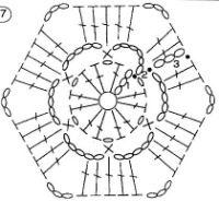 Crochet Squares, Hexagon Crochet Pattern, Grannies Crochet, Crochet Triangle, Crochet Blocks, Crochet Diagram, Crochet Chart, Easy Crochet Patterns, Crochet Motif