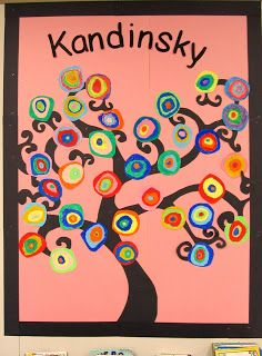 Learning about Kandinsky group tree.  Can be project for first day of school.