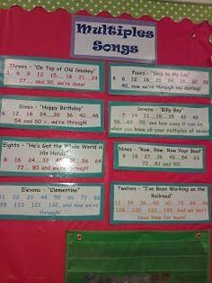 Multiplication Song Posters, multiples poster, word problems flow chart on tpt Math Literacy, Homeschool Math, Math Classroom, Teaching Math, Maths, Teaching Ideas, Numeracy, Math Math, Math Games