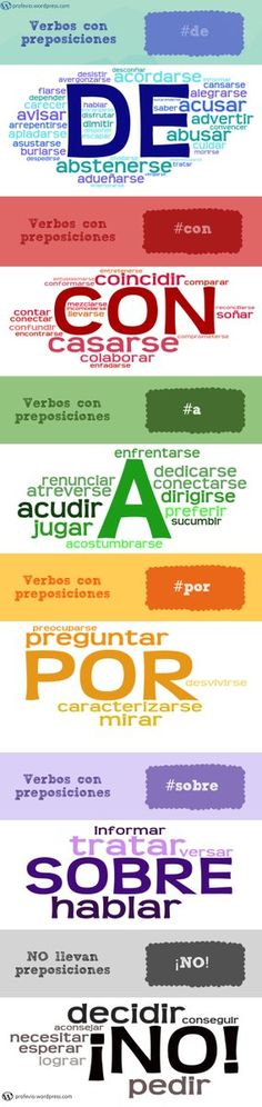 verbos y preposiciones. I have trouble with this in English and have always wanted a visual aid like this!