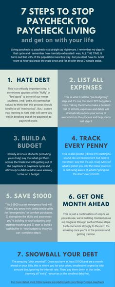 Ways To Save Money, Money Tips, Money Saving Tips, How To Make Money, Budgeting Finances, Budgeting Tips, Managing Your Money, Frugal Living Tips, Time Management Tips