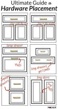 How To Place Cabinet Hardware A General Rule Of Thumb With