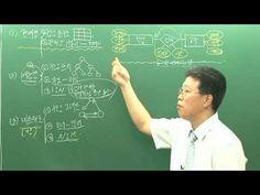 [에듀고시] 계리직 컴퓨터일반 제29강 - 논리적 데이터 모델.